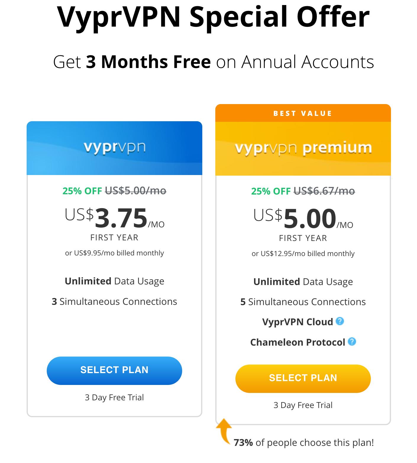 vyprvpn special discount